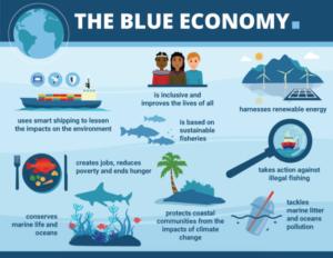The Bahamas Blue Economy